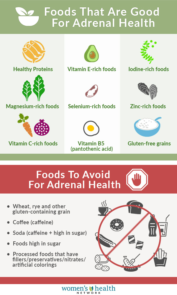 eating for your adrenals