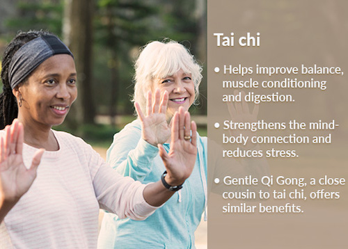 Weight bearing exercises for women's bone health includes tai chi.