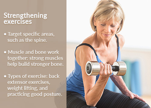 Strengthening exercises for bone health in women include weight lifting.